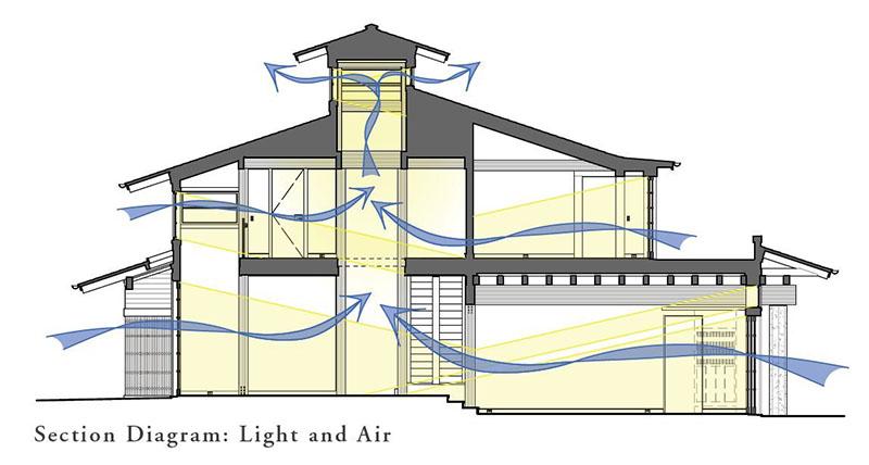 Engawa House 10