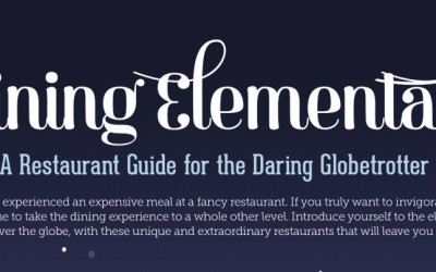 Dining Elemental Infographic for the Daring Globetrotter