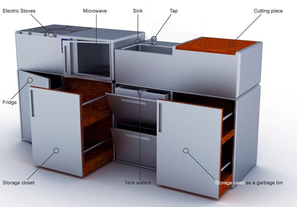 The Kit Cub Kitchen by Paul Mauduit 3