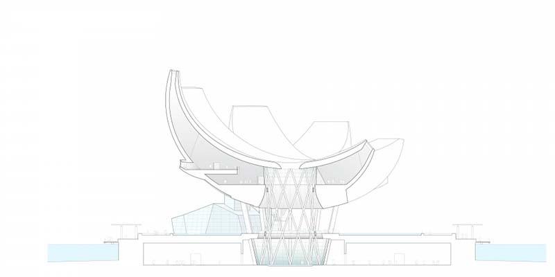 ArtScience Museum at Marina Bay Sands 8