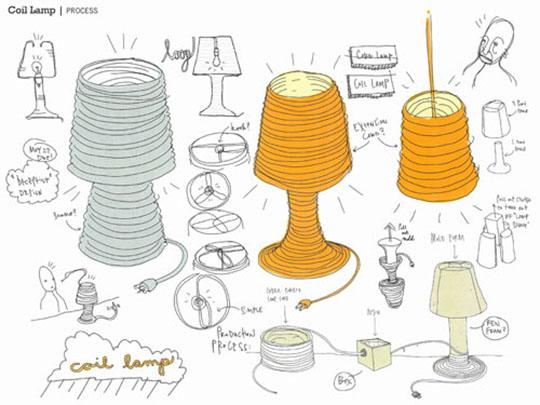 Coil Lamp sketch by Craighton Berman